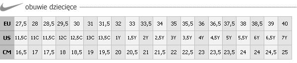 Tabela rozmiarów dla obuwia dziecięcego/juniorskiego NIKE