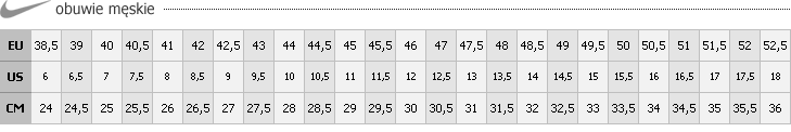 Tabela rozmiarów dla obuwia męskiego NIKE